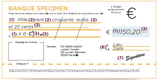 Exemple de modèle de chèque